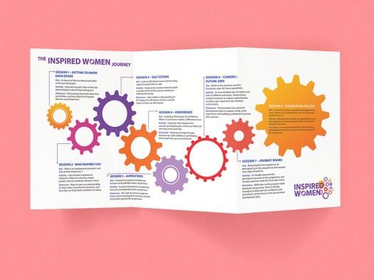 Inspired Women Leaflet - PX2 Portfolio