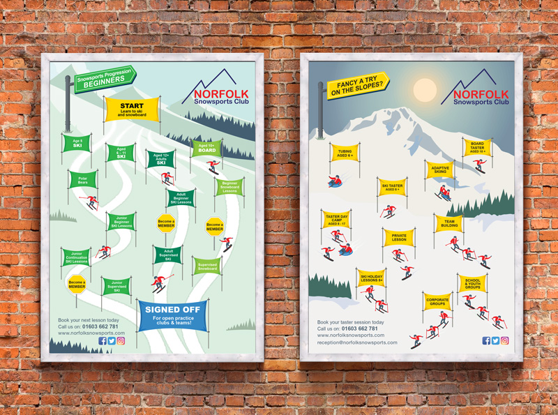 Norfolk Snowsports Infographics